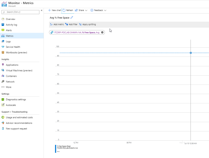 Azure Monitor Guest OS Metrics and Alerting Explained | Automating